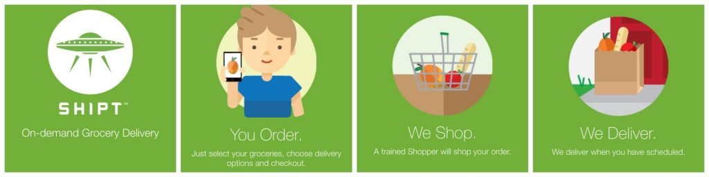 Ordering from shipt