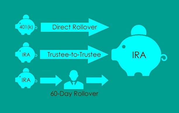 Rollover-Funds-IRA